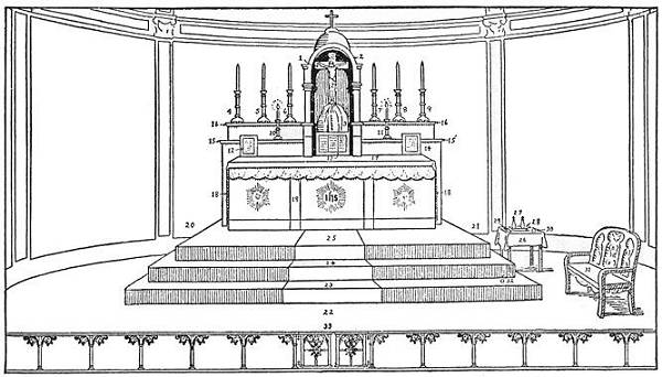The Altar & Sanctuary